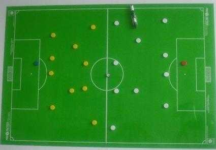 Football Tactics Boards  as used by the FA